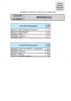 Circuit scolaire 2 Morancez
